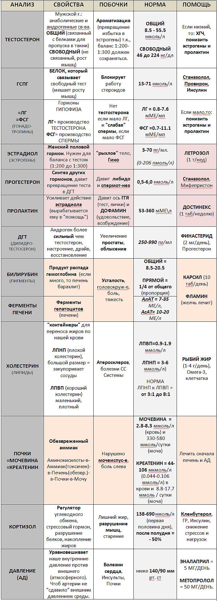 trans-soset-svoy-huy